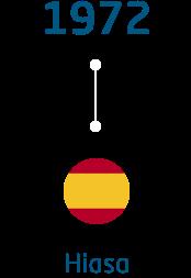 Gonvarri GRI
